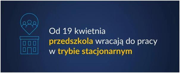 Praca szkoły od 19 kwietnia 2021 r.