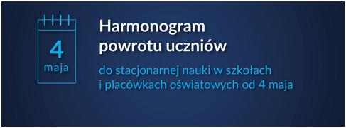 Organizacja pracy szkoły od 4 maja 2021r.